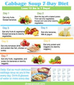 the best cabbage soup diet recipe wonder soup 7 day diet