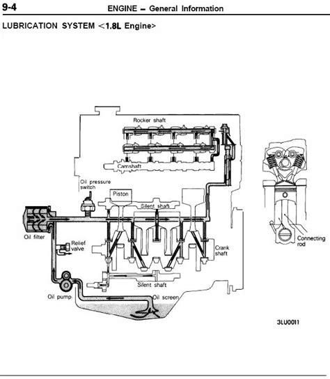 evolution flow diagram images