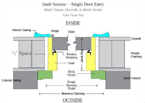 measure  door measure exterior interior door slabs