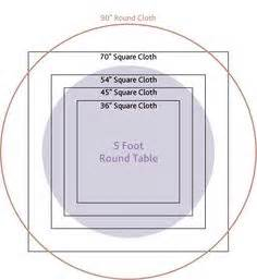 round table seating capacity 1000 images about wedding plans on pinterest purple centerpiece centerpieces and wedding cakes