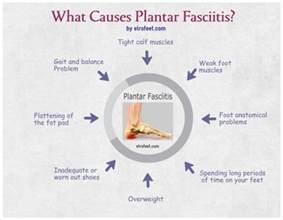 plantar fasciitis elrofeet s plantar fasciitis
