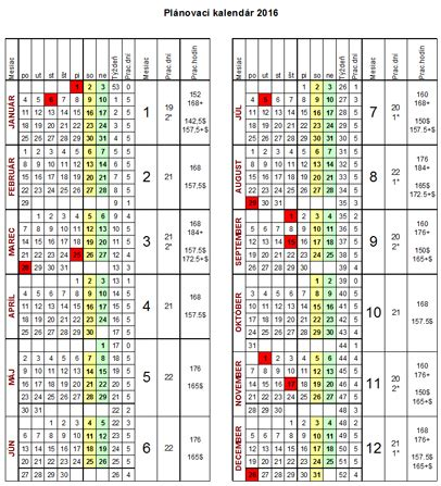 Planovaci Kalendar 2018 Kalend 225 ř Julda