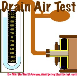 How To Pressure Test Plumbing With Air by Drainage Air Test Drainage Water Test Procedures