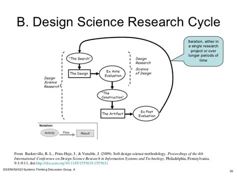 design effect in research methodology design science systems thinking and ontologies summary