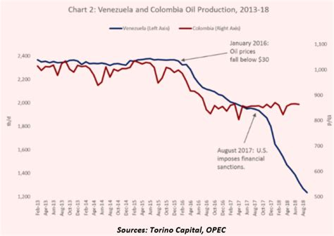 trumps economic sanctions  cost venezuela  bn  august  venezuelanalysiscom