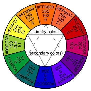 web color wheel web color wheel color wheels web colors color chart