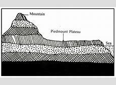 Major Landforms - Mountains, Plateaus, and Plains: Learn ... Lava Plateaus Diagram