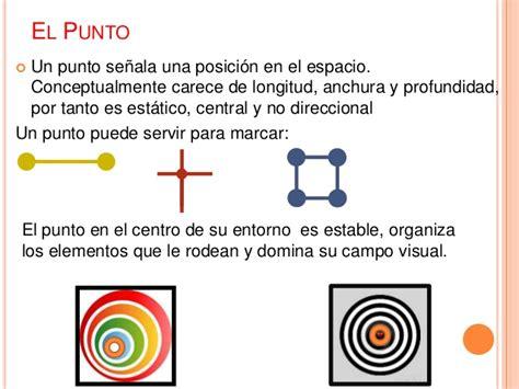 planos en linea elementos primarios punto linea planos