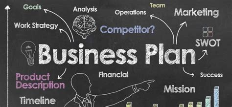 Is Mba Necessary To Succeed In Business by How To Write A Great Business Plan Key Concepts Inc
