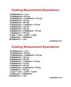 Kitchen Measurement Equivalents Worksheets Kitchen Measurement Worksheets Abitlikethis