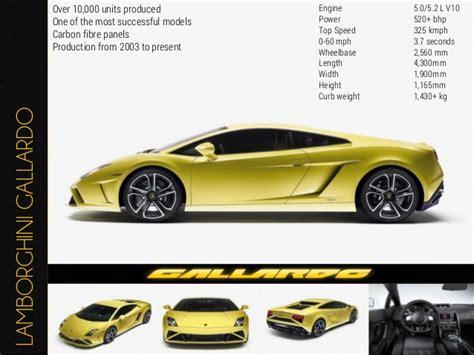 Lamborghini Brand Lamborghini Brand Analysis