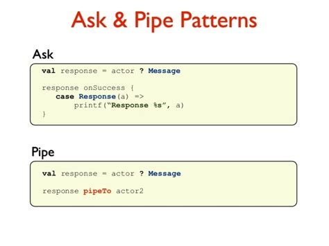akka ask pattern exle java concurrent and distributed applications with akka java