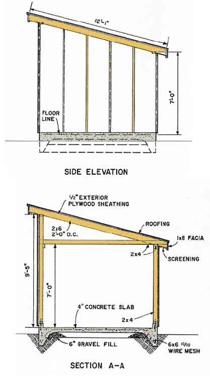 shed layout plans gerry woodworkers how to build a half gable shed