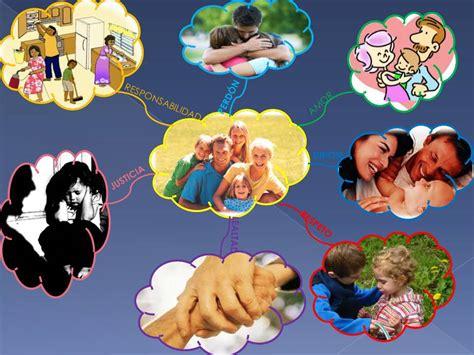 imagenes de mapas mentales sobre la familia la familia mapa mental y conceptual