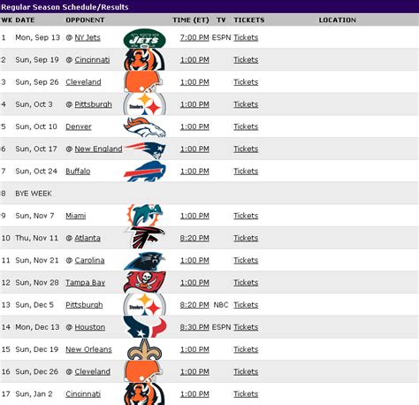 printable ravens schedule 2010 baltimore ravens schedule football forum nfl cfl