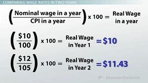 calculate minimum wage convert my salary to hourly