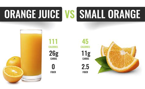 Can You Drink Orange Juice While Detoxing by 10 Common Weight Loss Mistakes And How To Fix Them