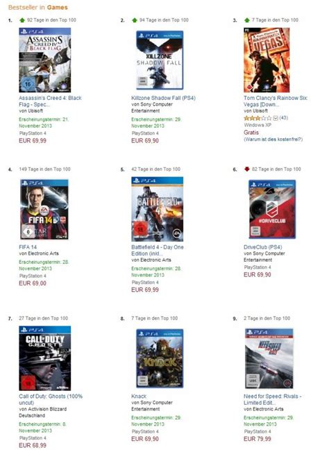 amazon top 10 ps4 games own amazon germany s top 10 following preorder