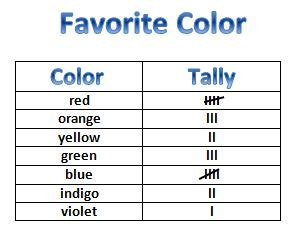 graph clipart tally chart pencil and in color graph