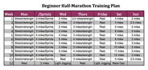 gfgl travel fit kristi s half marathon