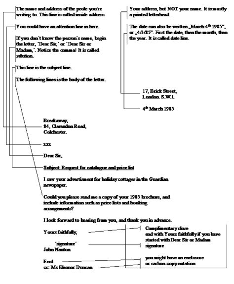 Kinds Of Layout Of Business Letter | layout of a business letter referat