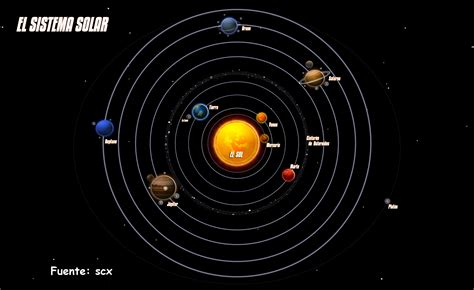 imagenes del sistema universo planetas del sistema solar taringa