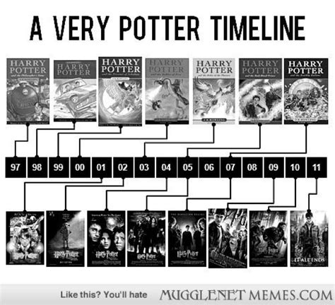 Mugglenet Memes - memorable movie memes