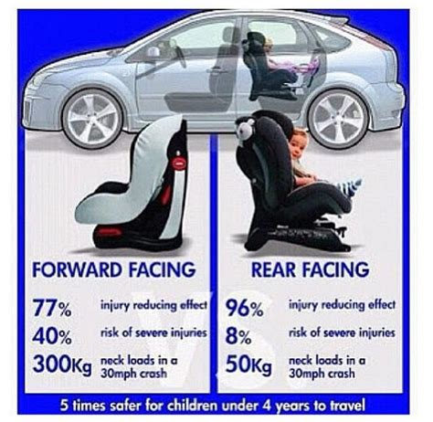 car seats for the littles rear facing rear facing awareness gisy speaks