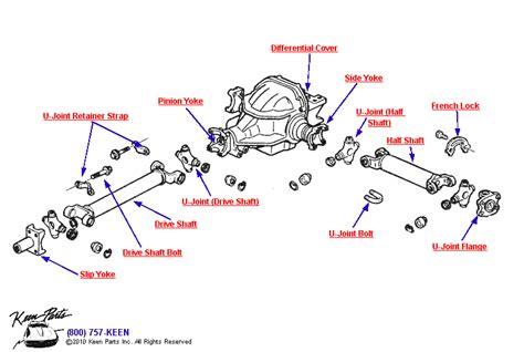 drive shaft diagram 1953 2018 corvette driveshaft halfshaft parts parts