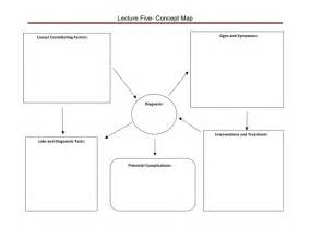 Concept Map Template Word by Concept Map Template Blank Concept Map Template Teaching