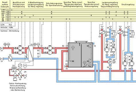 Pumpe Für Heizung 2204 by R 252 Ckk 252 Hlwerk Varec 174 Rkw Coolspring 174 Anlagenschemen