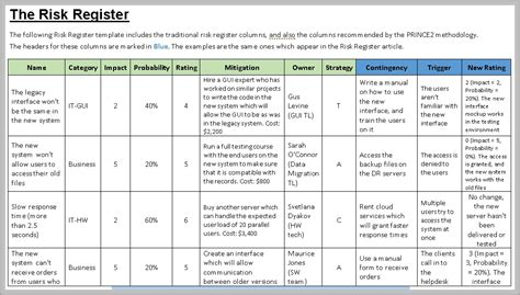 risk register template the best letter sle