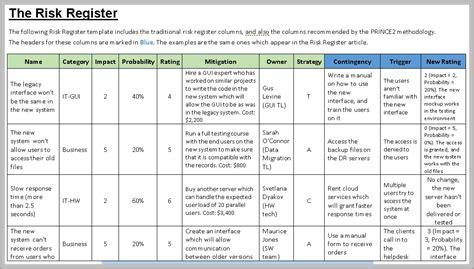 risk register template excel risk register template the best letter sle