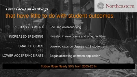 Northeastern Mba Acceptance Rate by Putting Students Asu Gsv Summit 2015