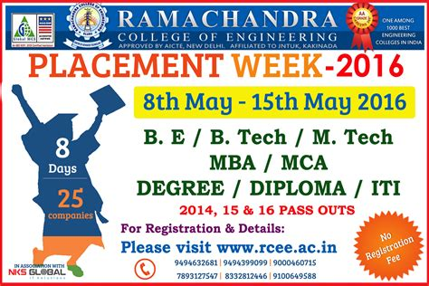 Andhra Placements For Mba by State Level Placement Week Fair 2016 For Freshers