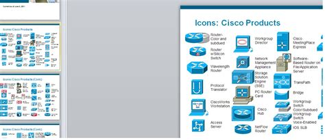 cisco visio stencils ppt 10 cisco firewall icon images cisco firewall icon