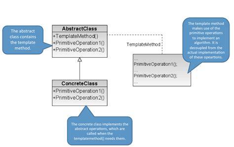 template method design pattern template method design pattern using c