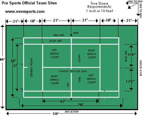 tennis court diagram tennis tour player page pro sports official team