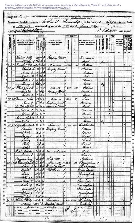 Johnson County Iowa Divorce Records 1870 M Elgin Walnut Township Appanoose