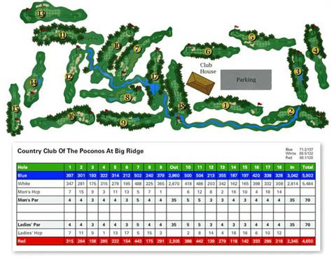 card courses country club of the poconos east stroudsburg