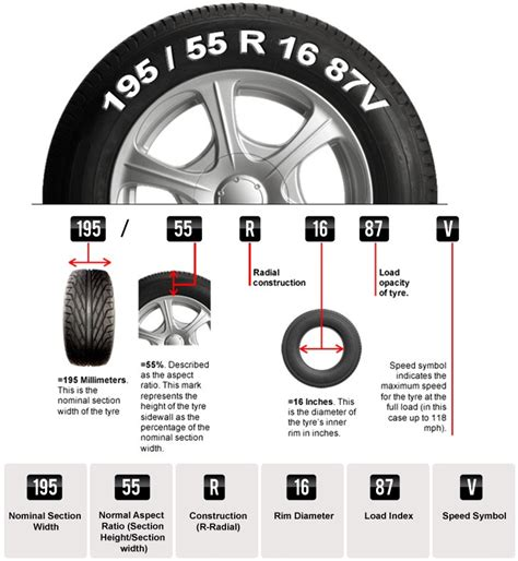 read  tyre size tyre tips finixx tyre