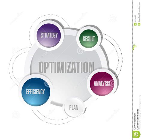 design optimisation meaning optimization cycle diagram illustration design stock