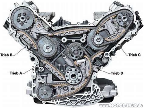 Audi A6 3 0 Tdi Zahnriemen Oder Kette by Kettentrieb Steuerkettenspanner Beim 3 0 Tdi Selber