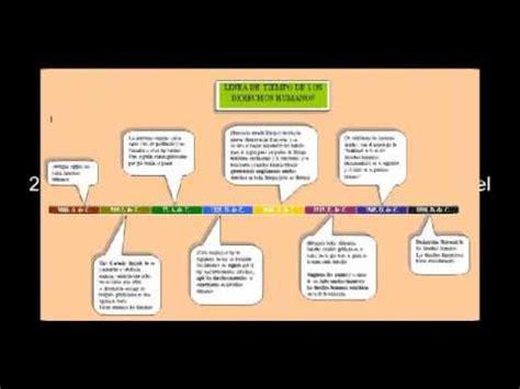 antecedentes del articulo5 historia de los derechos humanos en m 233 xico y en el mundo