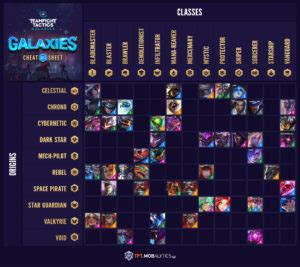 league  legends guides  infographics mobalytics