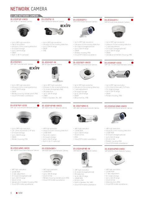 Hikvision Ds 2cd2f52f I 5mp hikvision quarterly featured products 2016q2
