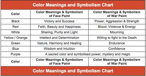 american color meanings war paint meanings