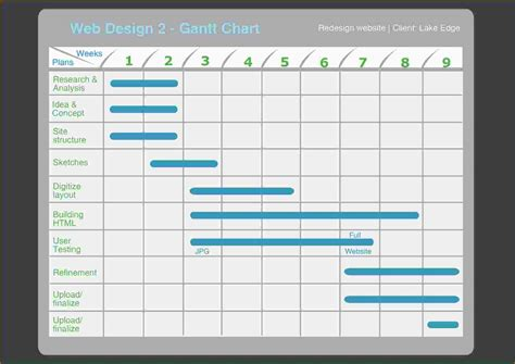 what is a gantt chart template 5 what is gantt chart ganttchart template
