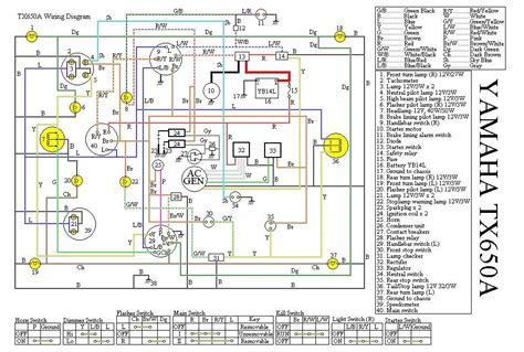72 xs2 wiring diagram xs2 bow string panicattacktreatment co