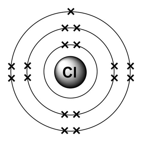 chlorine dot diagram how to determine the electron dot structure for cl
